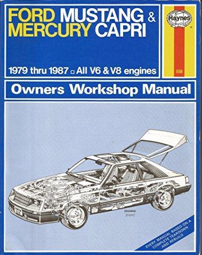 Ford Mustang and Mercury Capri, 1979-1987