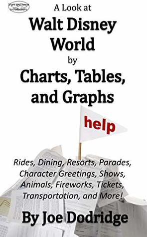 A Look at Walt Disney World by Charts, Tables, and Graphs: Rides, Dining, Resorts, Parades, Character Greetings, Shows, Animals, Fireworks, Tickets, Transportation, ... (Short and Sweet Introductions Book 6)