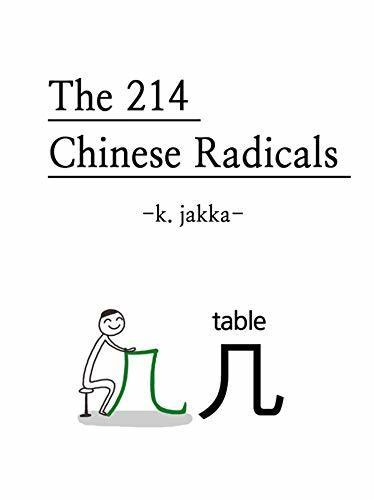 The 214 Chinese Radicals: Chinese Radicals