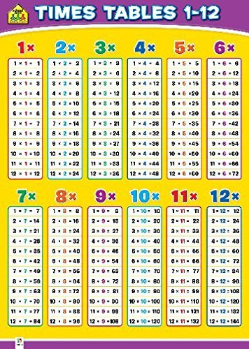 School Zone Wall Chart (Updated): Times Tables