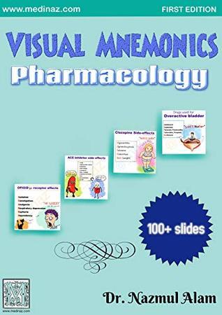 VISUAL MNEMONICS PHARMACOLOGY