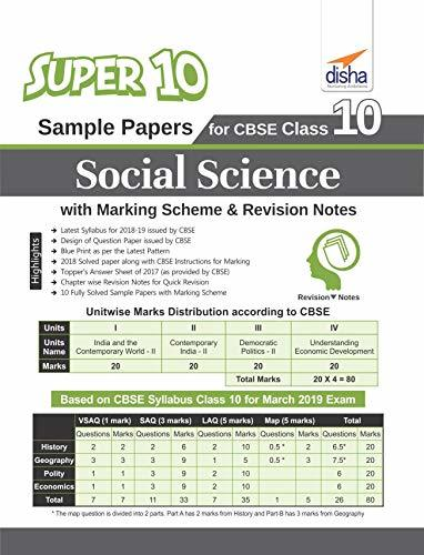 Super 10 Sample Papers for CBSE Class 10 Social Science with Marking Scheme & Revision Notes