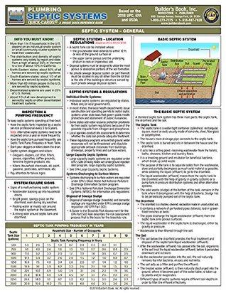 Plumbing Septic Systems Quick-Card Based on the 2018 UPC, EPA and USDA