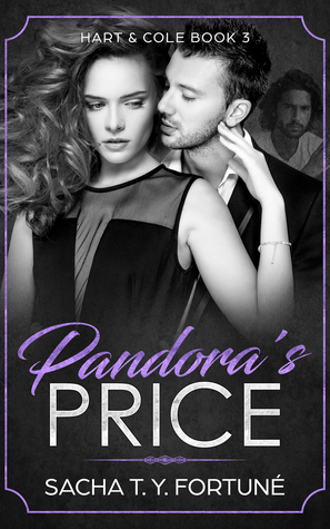 Pandora's Price