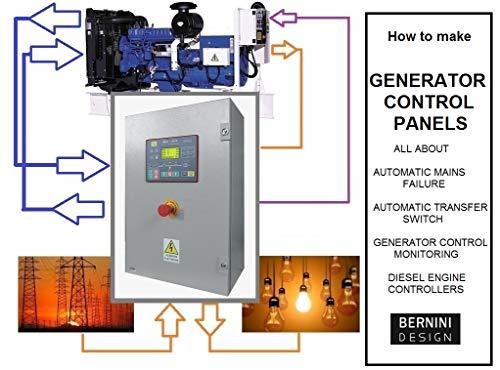 How to make Generator Control Panels: Automatic Mains Failure Wiring Diagram