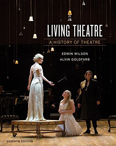 Living Theatre: History of Theatre