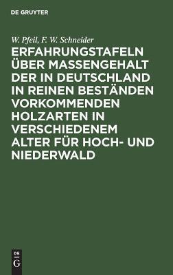 Erfahrungstafeln �ber Massengehalt Der in Deutschland in Reinen Best�nden Vorkommenden Holzarten in Verschiedenem Alter F�r Hoch- Und Niederwald