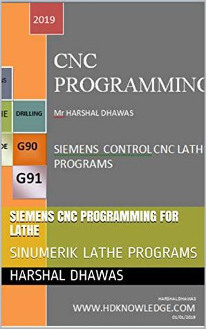 Subroutines in cnc programming