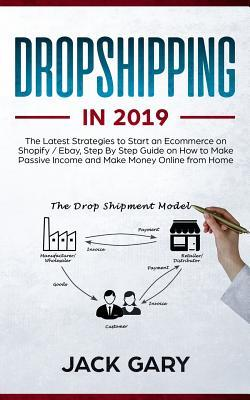 Make Money Online With Ebay Shopify Dropshipping Guide
