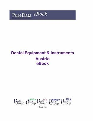 Dental Equipment & Instruments in Austria: Market Sales by