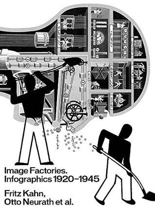 Image Factories: Infographics 1920-1945: Fritz Kahn, Otto Neurath et al.