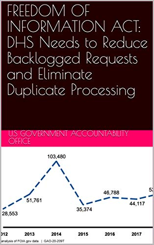 FREEDOM OF INFORMATION ACT: DHS Needs to Reduce Backlogged Requests and Eliminate Duplicate Processing