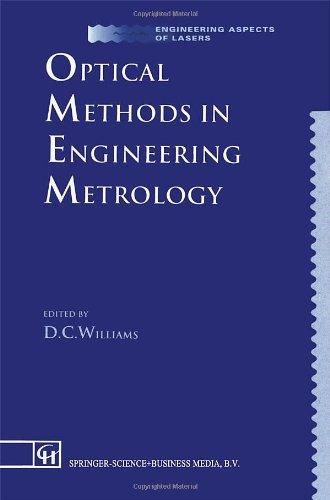 Optical Methods in Engineering Metrology