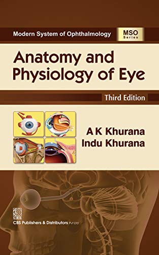 Anatomy and Physiology of Eye