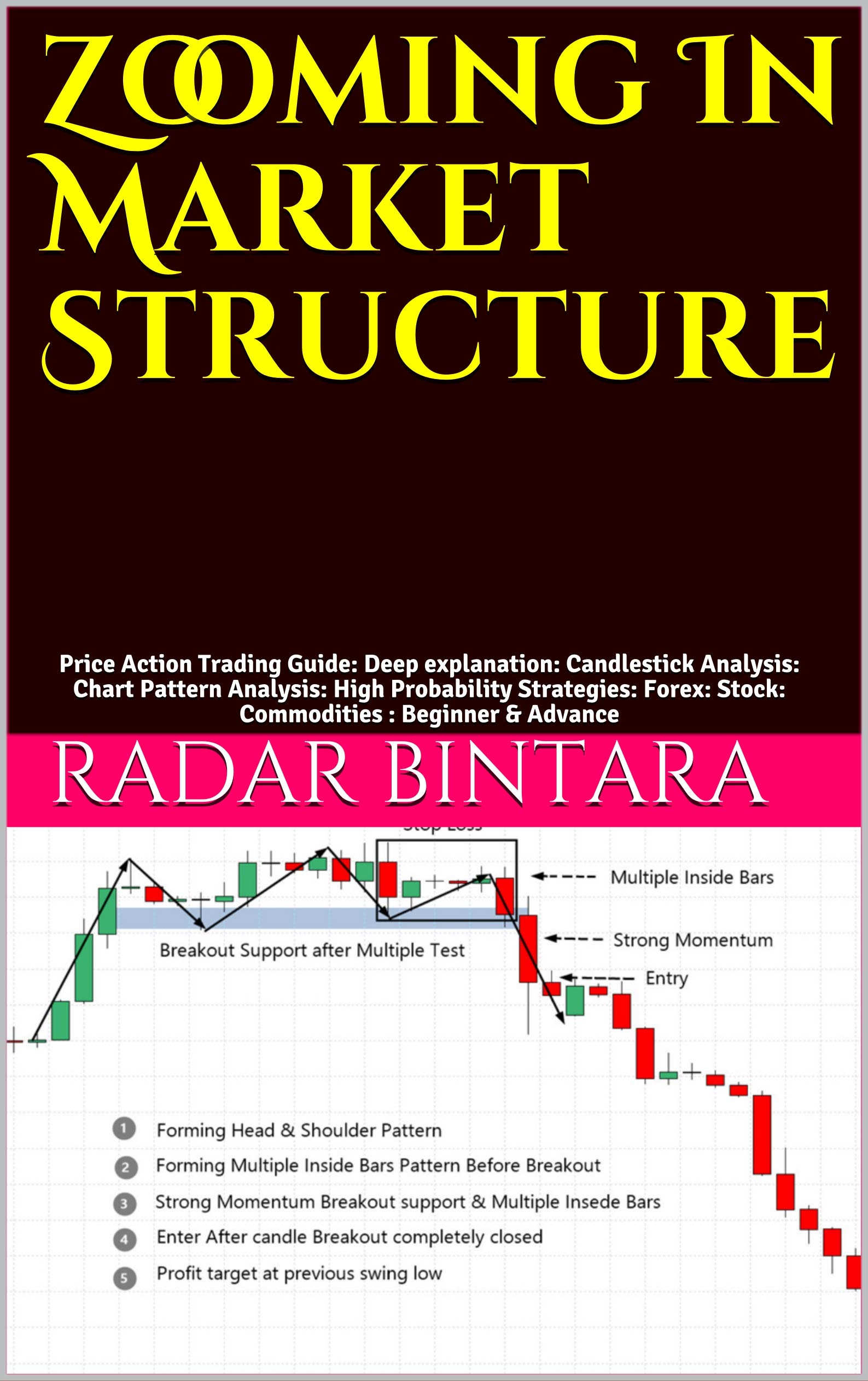 Zooming In Market Structure: Price Action Trading Guide: Deep explanation: Candlestick Analysis: Chart Pattern Analysis: High Probability Strategies: Forex: ... Stock: Commodities : Beginner & Advance (2)
