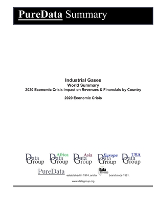 Industrial Gases World Summary: 2020 Economic Crisis Impact on Revenues & Financials by Country