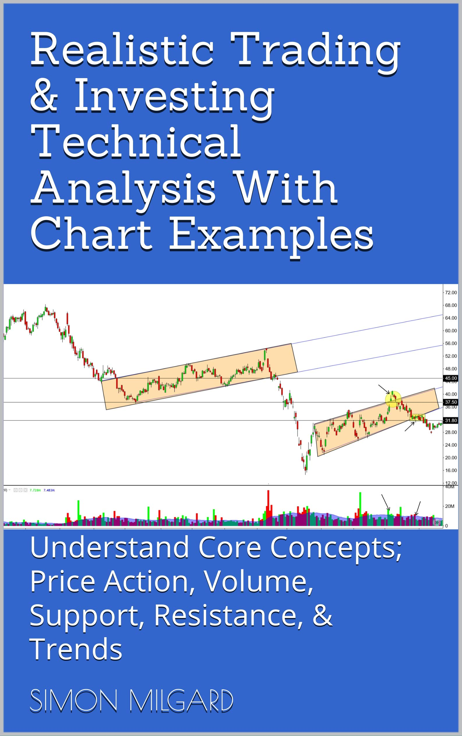 Realistic Trading & Investing Technical Analysis With Chart Examples: Understand Core Concepts; Price Action, Volume, Support, Resistance, & Trends