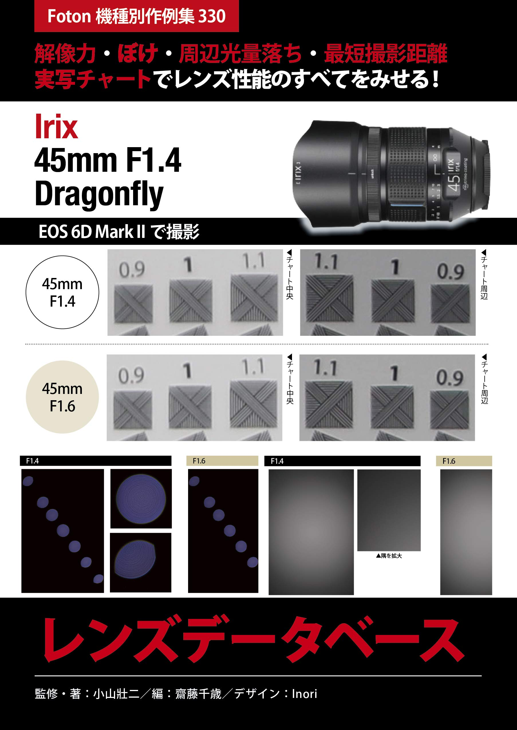 Irix 45mm F14 Dragonfly Lens Database: Foton Photo collection samples 330 Using EOS 6D Mark II