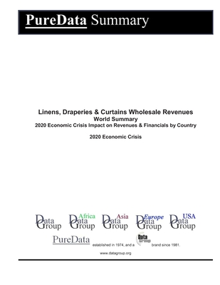 Linens, Draperies & Curtains Wholesale Revenues World Summary: 2020 Economic Crisis Impact on Revenues & Financials by Country