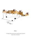 Mimarlık & Kent Okumaları