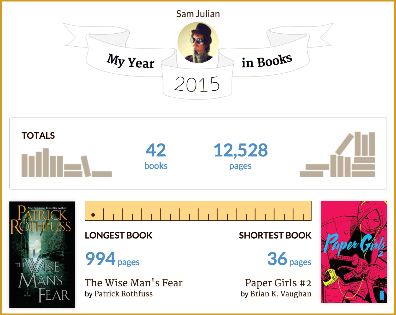 2015 See Your Year In Books Goodreads News Interviews