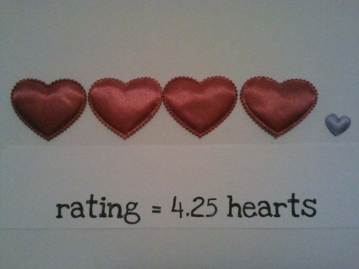 4.25 hearts rating