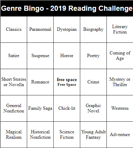 2020 Reading Challenge Archive Yearly Challenges Genre Bingo
