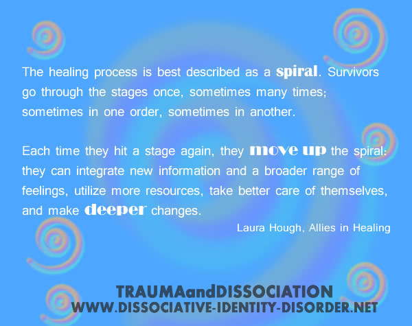 Spiral Quotes 12 Quotes